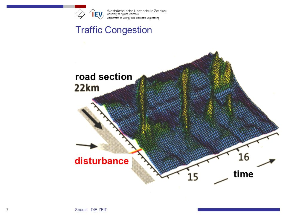 Westsächsische Hochschule Zwickau University of Applied Sciences Department of Energy and Transport Engineering 7 Traffic Congestion Source: DIE ZEIT road section time disturbance