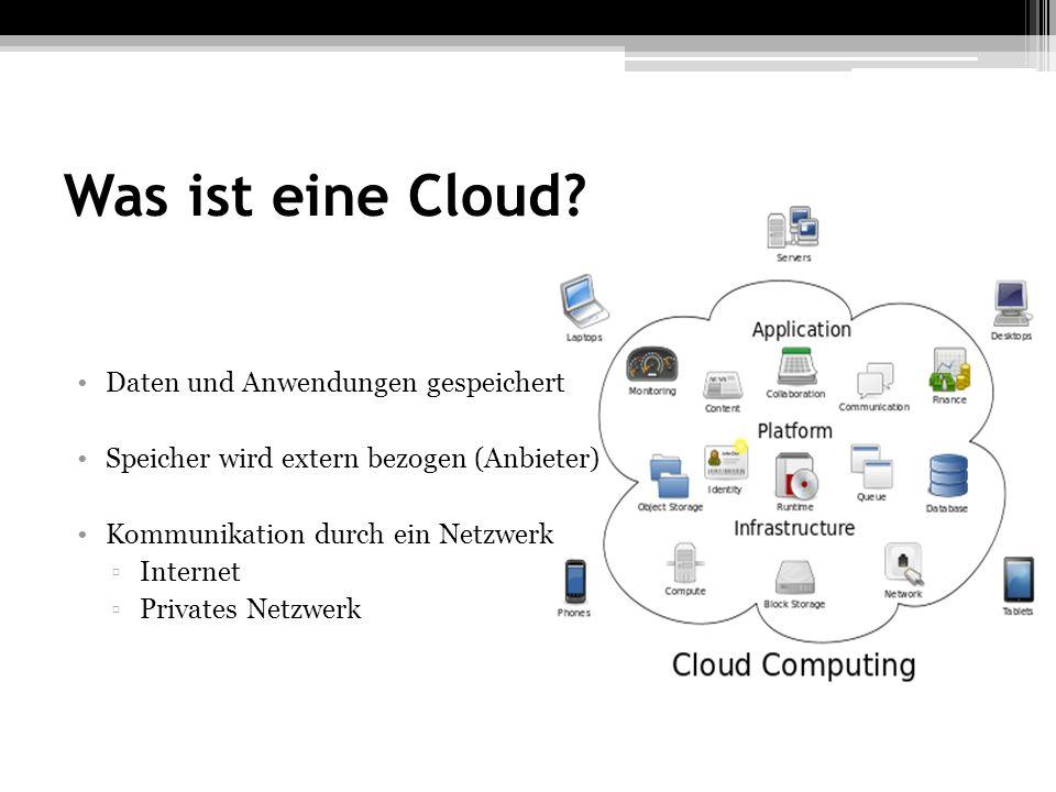 Was ist eine Cloud? Daten und Anwendungen gespeichert Speicher wird extern bezogen (Anbieter) Kommunikation durch ein Netzwerk Internet Privates Netzw