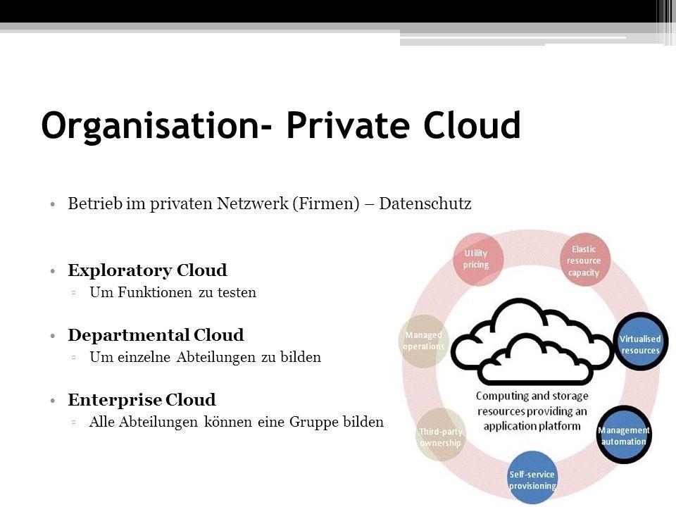 Organisation- Private Cloud Betrieb im privaten Netzwerk (Firmen) – Datenschutz Exploratory Cloud Um Funktionen zu testen Departmental Cloud Um einzel