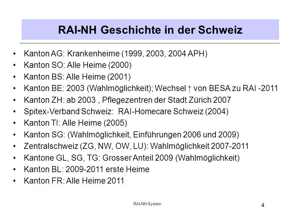 RAI-NH-System 4 Kanton AG: Krankenheime (1999, 2003, 2004 APH) Kanton SO: Alle Heime (2000) Kanton BS: Alle Heime (2001) Kanton BE: 2003 (Wahlmöglichkeit); Wechsel von BESA zu RAI -2011 Kanton ZH: ab 2003, Pflegezentren der Stadt Zürich 2007 Spitex-Verband Schweiz: RAI-Homecare Schweiz (2004) Kanton TI: Alle Heime (2005) Kanton SG: (Wahlmöglichkeit, Einführungen 2006 und 2009) Zentralschweiz (ZG, NW, OW, LU): Wahlmöglichkeit 2007-2011 Kantone GL, SG, TG: Grosser Anteil 2009 (Wahlmöglichkeit) Kanton BL: 2009-2011 erste Heime Kanton FR: Alle Heime 2011 RAI-NH Geschichte in der Schweiz