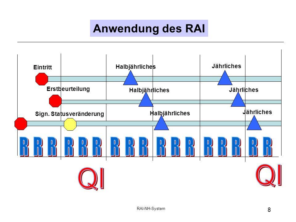 RAI-NH-System 8 Anwendung des RAI Jährliches Halbjährliches Jährliches Erstbeurteilung Eintritt Halbjährliches Sign.