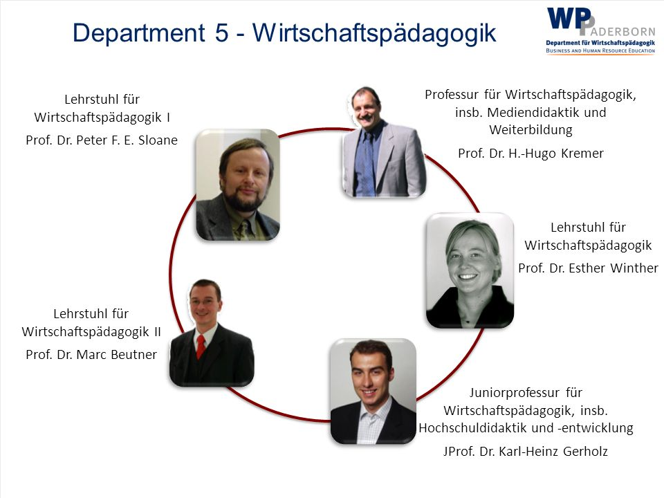 Ansprechpartner Homepage www.upb.de/wipaed/ Wirtschaftspädagogik im Bachelor: JProf.