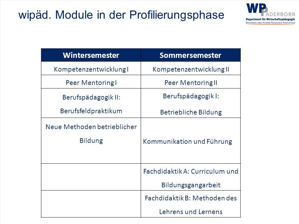 wipäd. Module in der Profilierungsphase WintersemesterSommersemester Kompetenzentwicklung IKompetenzentwicklung II Peer Mentoring IPeer Mentoring II B