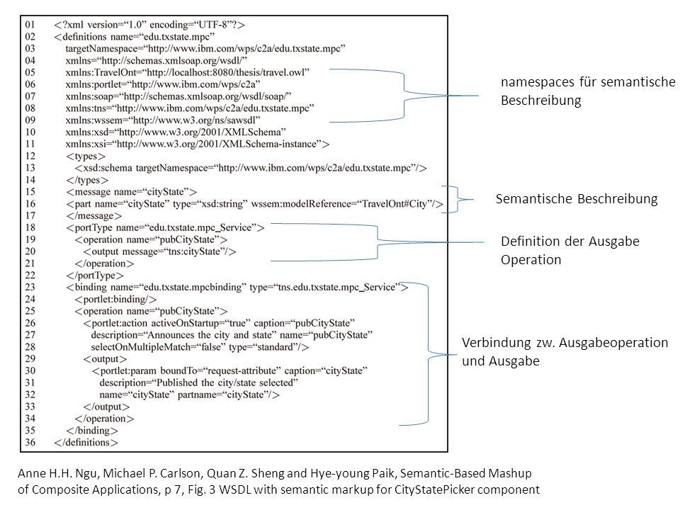 Kommunikation zwischen Komponenten Komponenten wissen zur Design-Zeit nichts voneinander Modellierung eines Datenflusses durch die Komponenten Wiring: Output (Komponente1) wird Input (Komponente2) Bsp.: Lotus Expeditor – Laufzeitumgebung: Property Broker