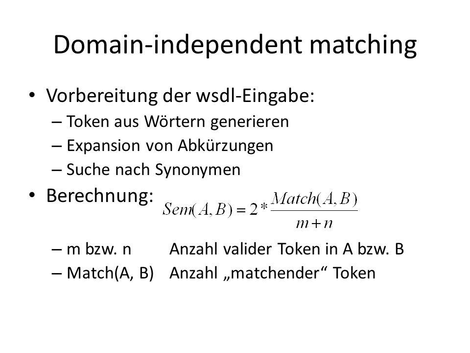 Domain-independent matching Vorbereitung der wsdl-Eingabe: – Token aus Wörtern generieren – Expansion von Abkürzungen – Suche nach Synonymen Berechnun