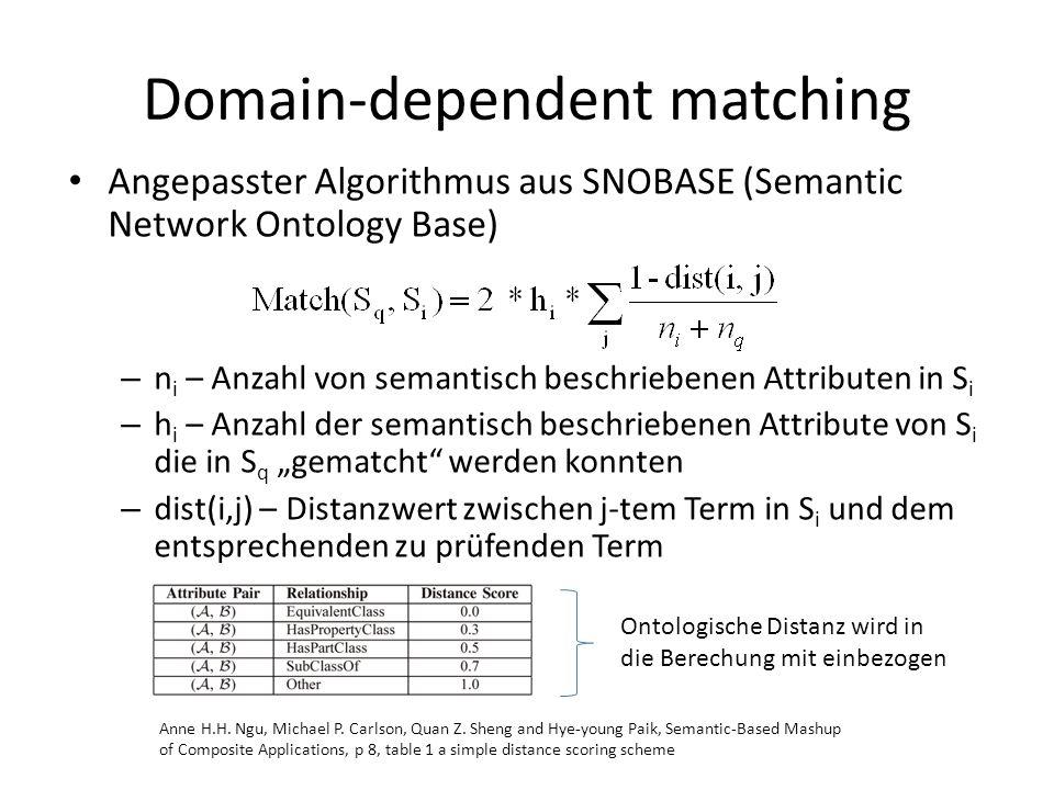 Domain-dependent matching Angepasster Algorithmus aus SNOBASE (Semantic Network Ontology Base) – n i – Anzahl von semantisch beschriebenen Attributen