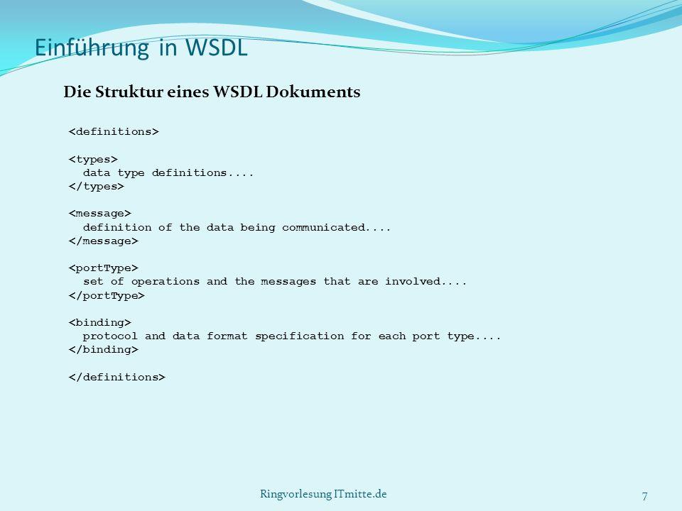 Einführung in WSDL Die Struktur eines WSDL Dokuments data type definitions....