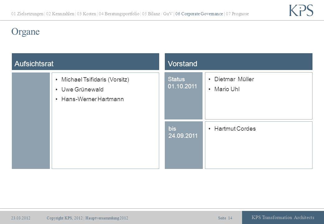 Seite KPS Transformation Architects Organe Copyright KPS, 2012 | Hauptversammlung 201214 Aufsichtsrat Michael Tsifidaris (Vorsitz) Uwe Grünewald Hans-