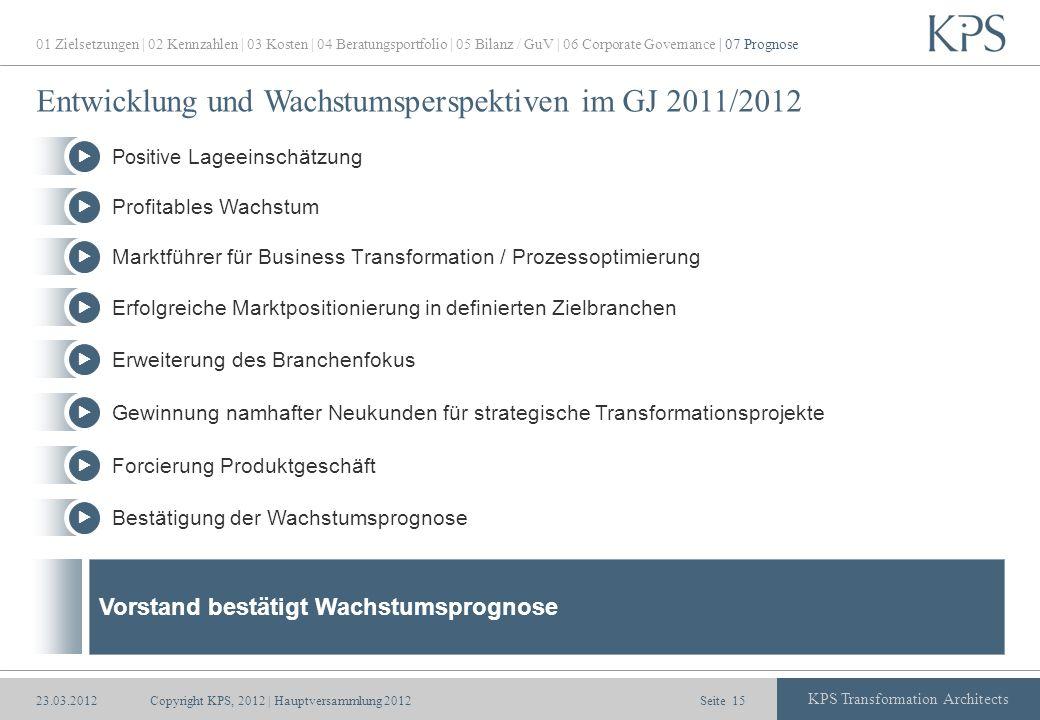 Seite KPS Transformation Architects Entwicklung und Wachstumsperspektiven im GJ 2011/2012 Copyright KPS, 2012 | Hauptversammlung 201215 Profitables Wa