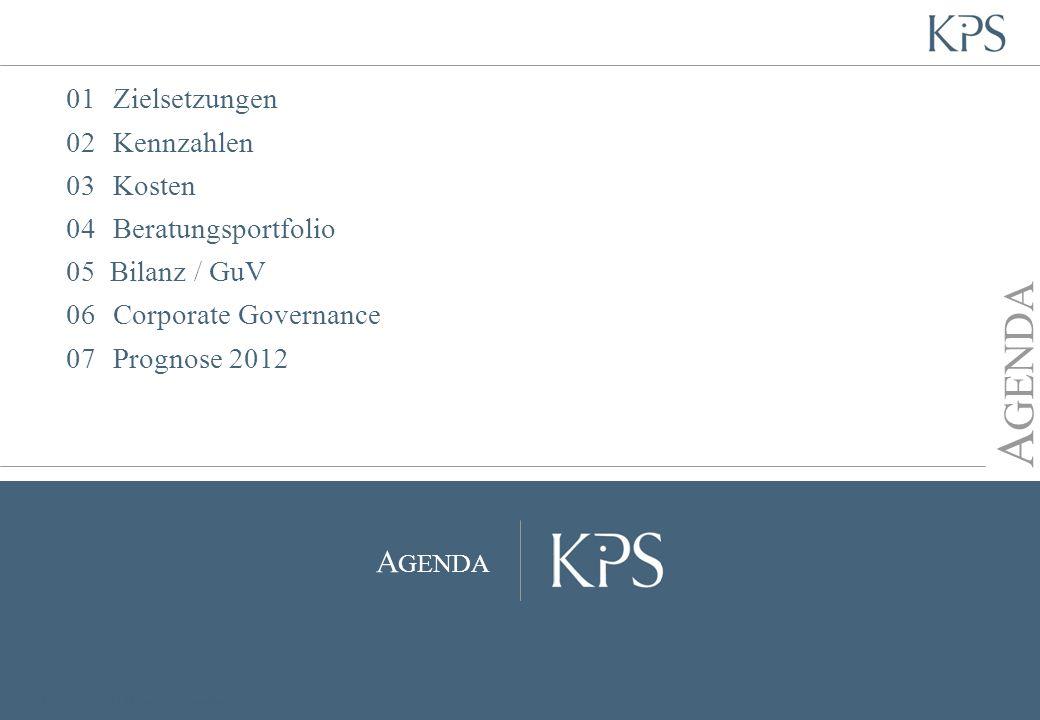 Seite KPS Transformation Architects Zielsetzungen für das GJ 2010/2011 Copyright KPS, 2012 | Hauptversammlung 20123 Herausforderungen GJ 2010 / 2011: Profitables Wachstum und Marktführerschaft 01 Zielsetzungen | 02 Kennzahlen | 03 Kosten | 04 Beratungsportfolio | 05 Bilanz / GuV | 06 Corporate Governance | 07 Prognose Positionierung als Marktführer für Business Transformation und Prozessoptimierung Etablierung der KPS Rapid Transformation ® Methodik im Handel und in der Konsumgüterindustrie Erweiterung der Fokusbranchen um Financial Services und Communication Solutions Profitables Wachstum (Umsatz 50,4 Mio.