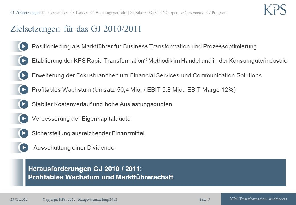 Seite KPS Transformation Architects Zielsetzungen für das GJ 2010/2011 Copyright KPS, 2012 | Hauptversammlung 20123 Herausforderungen GJ 2010 / 2011: