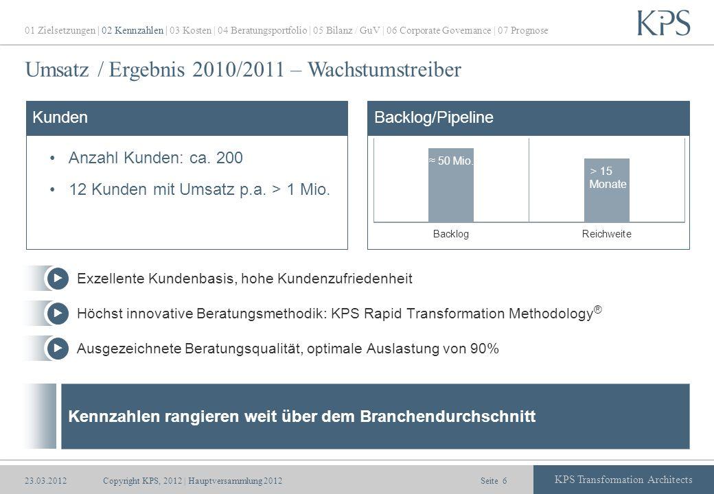 Seite KPS Transformation Architects Umsatz / Ergebnis 2010/2011 – Wachstumstreiber Copyright KPS, 2012 | Hauptversammlung 20126 > 40 Mio. > 12 Monate