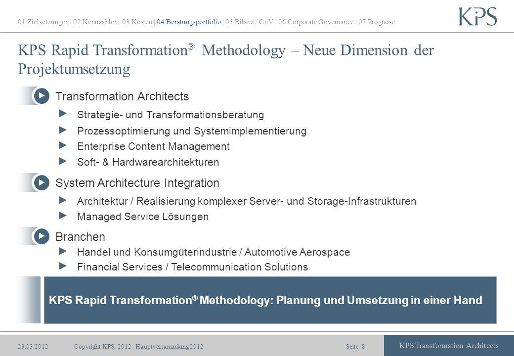 Seite KPS Transformation Architects KPS Rapid Transformation ® Methodology – Neue Dimension der Projektumsetzung Copyright KPS, 2012 | Hauptversammlun