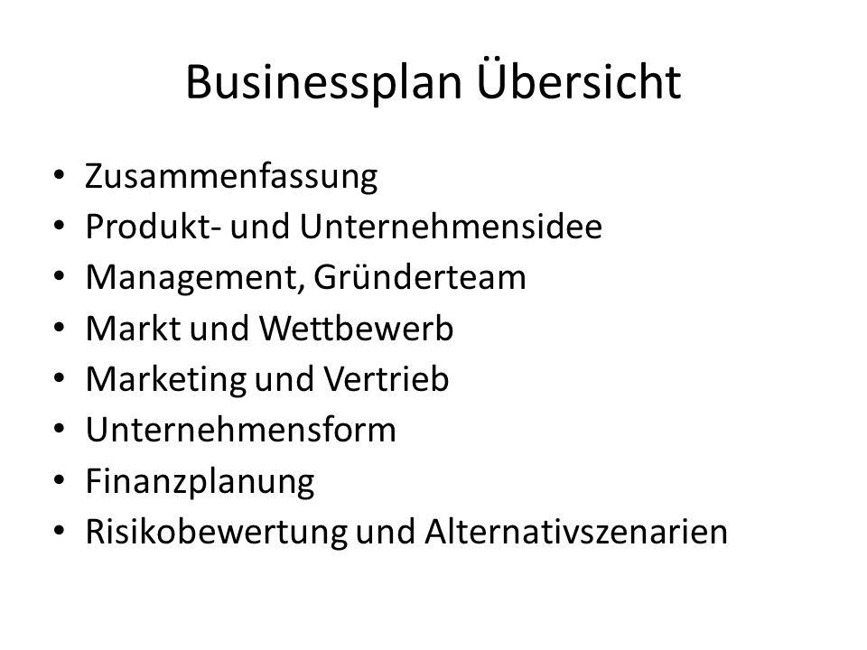 Businessplan Übersicht Zusammenfassung Produkt- und Unternehmensidee Management, Gründerteam Markt und Wettbewerb Marketing und Vertrieb Unternehmensform Finanzplanung Risikobewertung und Alternativszenarien