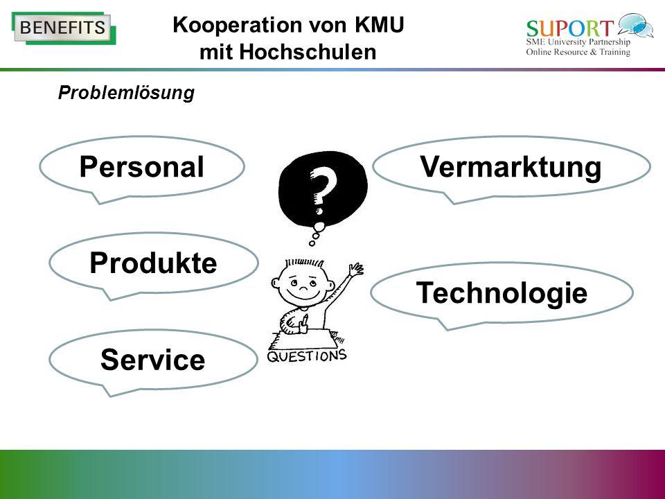 Problemlösung PersonalVermarktung Service Technologie Produkte