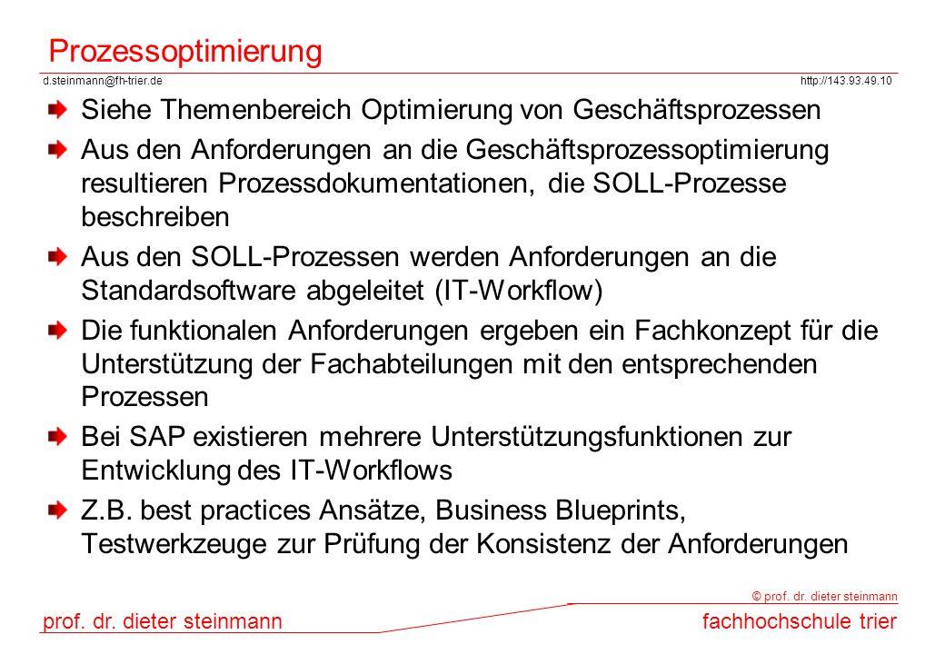 d.steinmann@fh-trier.dehttp://143.93.49.10 prof. dr. dieter steinmannfachhochschule trier © prof. dr. dieter steinmann Prozessoptimierung Siehe Themen