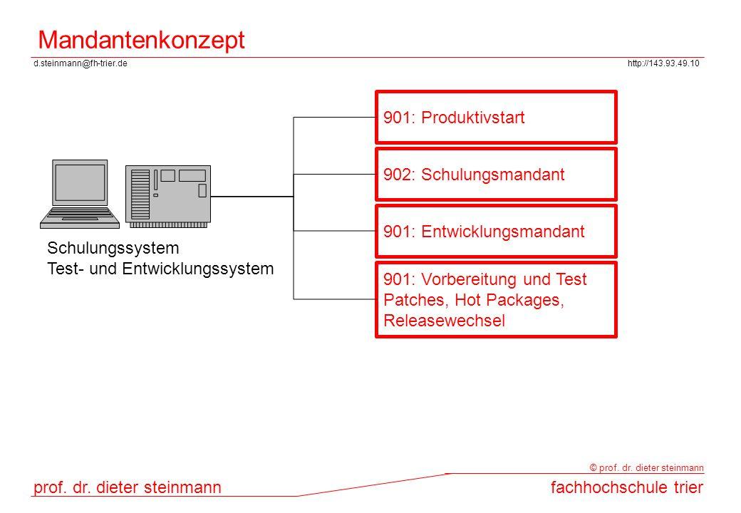 d.steinmann@fh-trier.dehttp://143.93.49.10 prof. dr. dieter steinmannfachhochschule trier © prof. dr. dieter steinmann Mandantenkonzept Schulungssyste