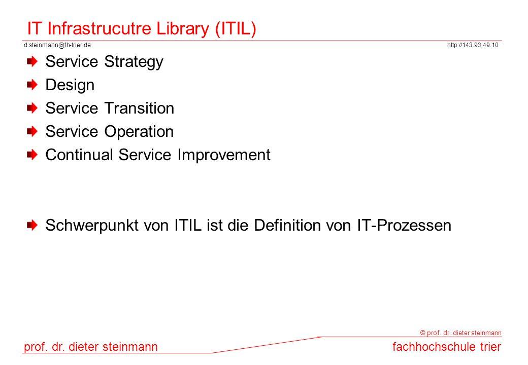 d.steinmann@fh-trier.dehttp://143.93.49.10 prof. dr. dieter steinmannfachhochschule trier © prof. dr. dieter steinmann IT Infrastrucutre Library (ITIL