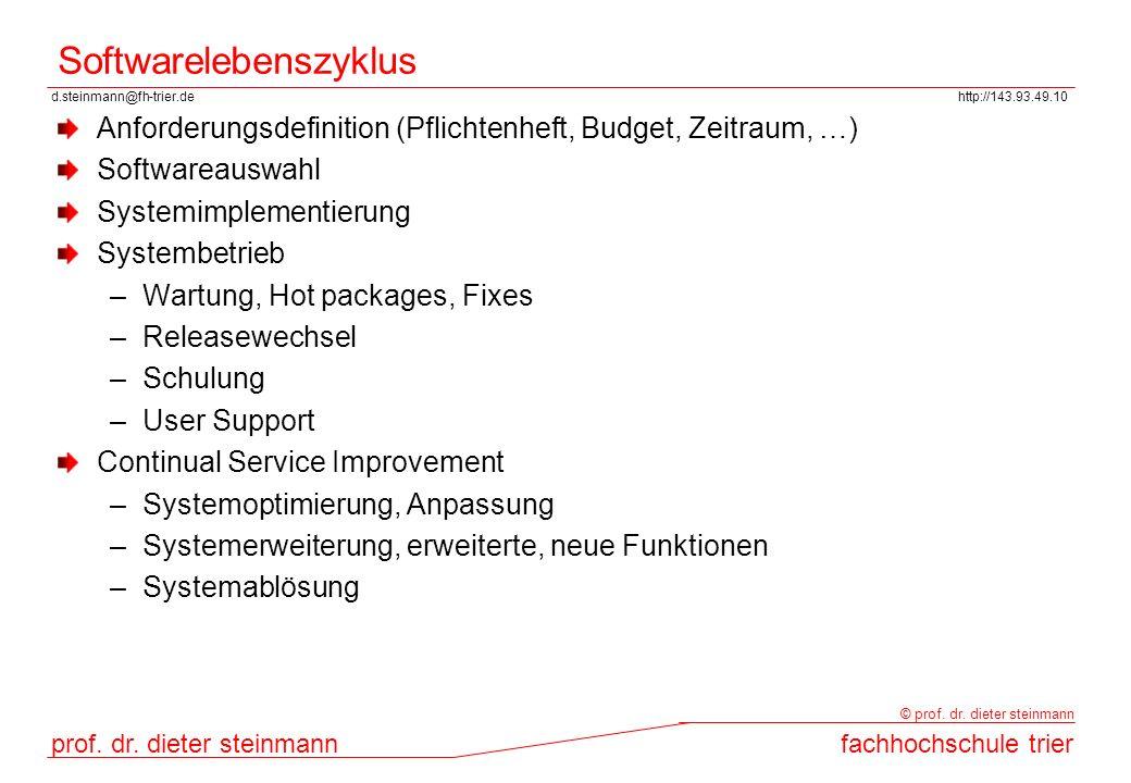 d.steinmann@fh-trier.dehttp://143.93.49.10 prof. dr. dieter steinmannfachhochschule trier © prof. dr. dieter steinmann Softwarelebenszyklus Anforderun
