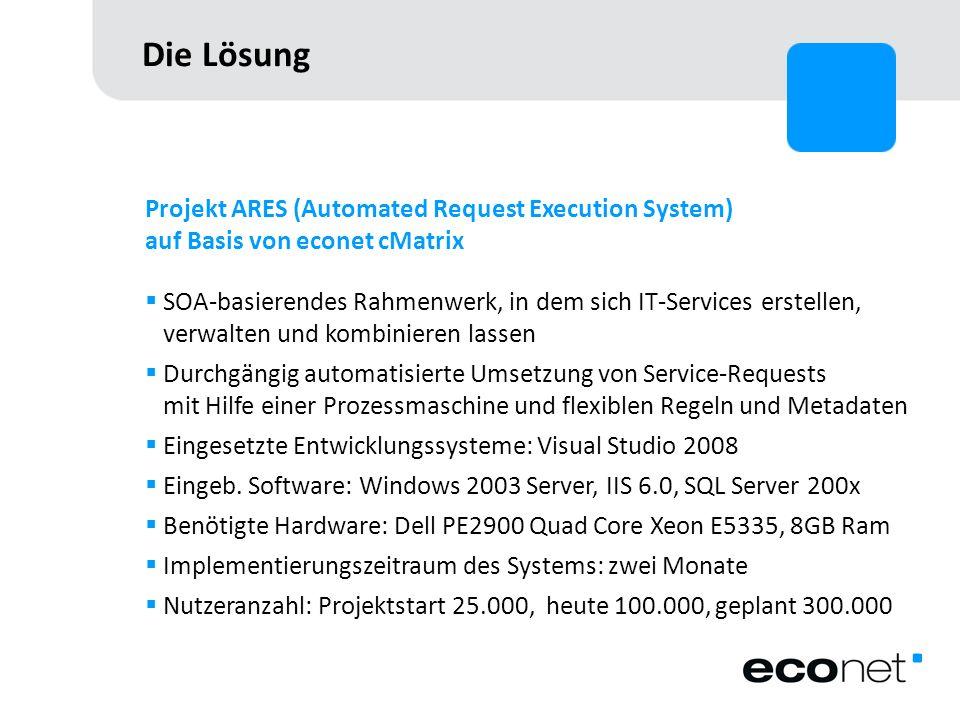 Die Lösung Projekt ARES (Automated Request Execution System) auf Basis von econet cMatrix SOA-basierendes Rahmenwerk, in dem sich IT-Services erstelle