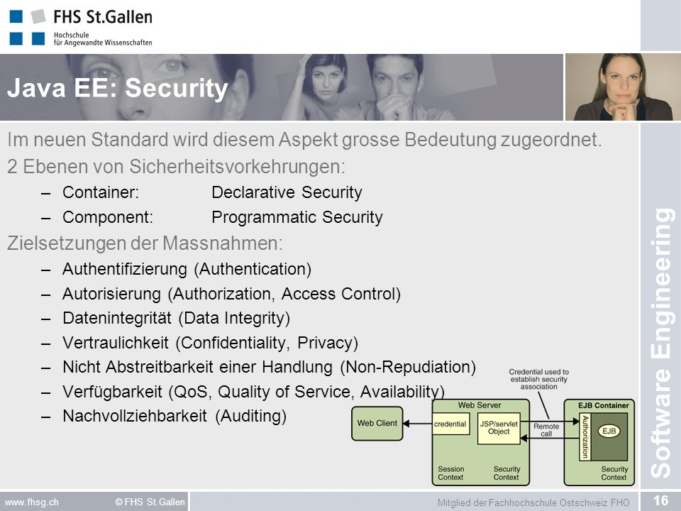 Mitglied der Fachhochschule Ostschweiz FHO 16 www.fhsg.ch © FHS St.Gallen Software Engineering Java EE: Security Im neuen Standard wird diesem Aspekt