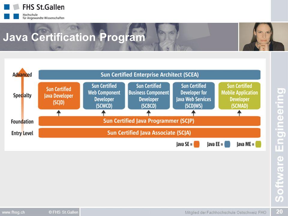 Mitglied der Fachhochschule Ostschweiz FHO 20 www.fhsg.ch © FHS St.Gallen Software Engineering Java Certification Program