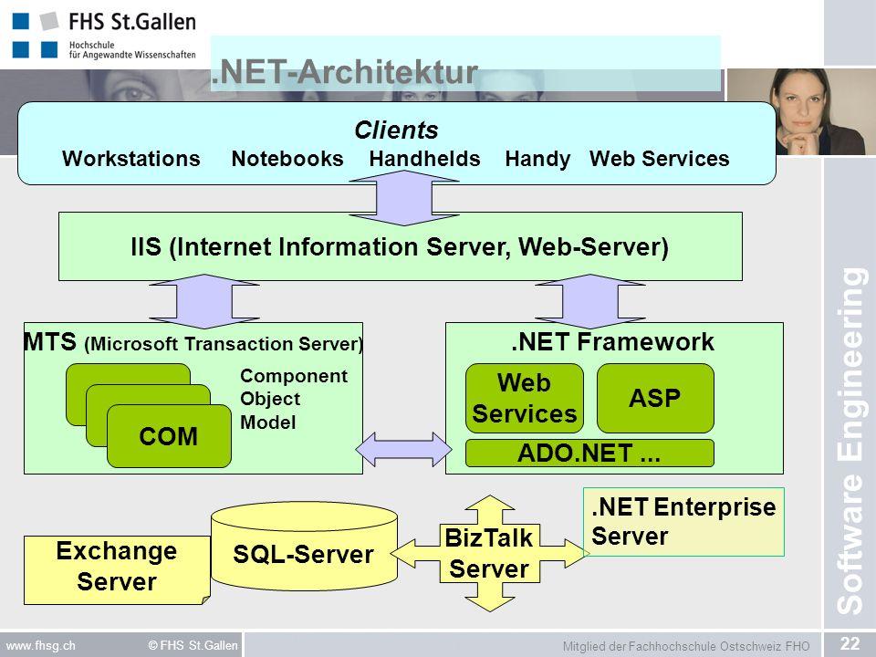 Mitglied der Fachhochschule Ostschweiz FHO 22 www.fhsg.ch © FHS St.Gallen Software Engineering IIS (Internet Information Server, Web-Server) Clients W