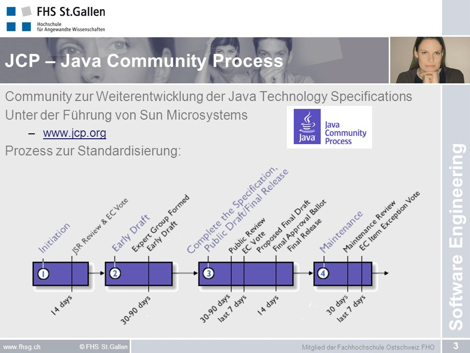 Mitglied der Fachhochschule Ostschweiz FHO 3 www.fhsg.ch © FHS St.Gallen Software Engineering JCP – Java Community Process Community zur Weiterentwick