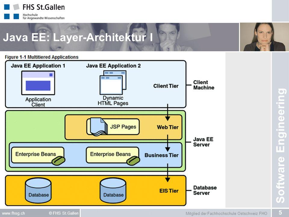 Mitglied der Fachhochschule Ostschweiz FHO 5 www.fhsg.ch © FHS St.Gallen Software Engineering Java EE: Layer-Architektur I
