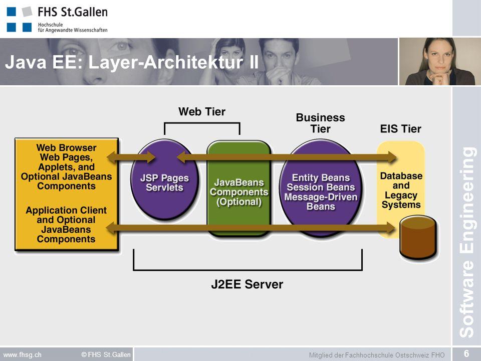 Mitglied der Fachhochschule Ostschweiz FHO 6 www.fhsg.ch © FHS St.Gallen Software Engineering Java EE: Layer-Architektur II