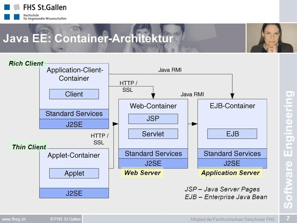 Mitglied der Fachhochschule Ostschweiz FHO 7 www.fhsg.ch © FHS St.Gallen Software Engineering Java EE: Container-Architektur JSP – Java Server Pages E