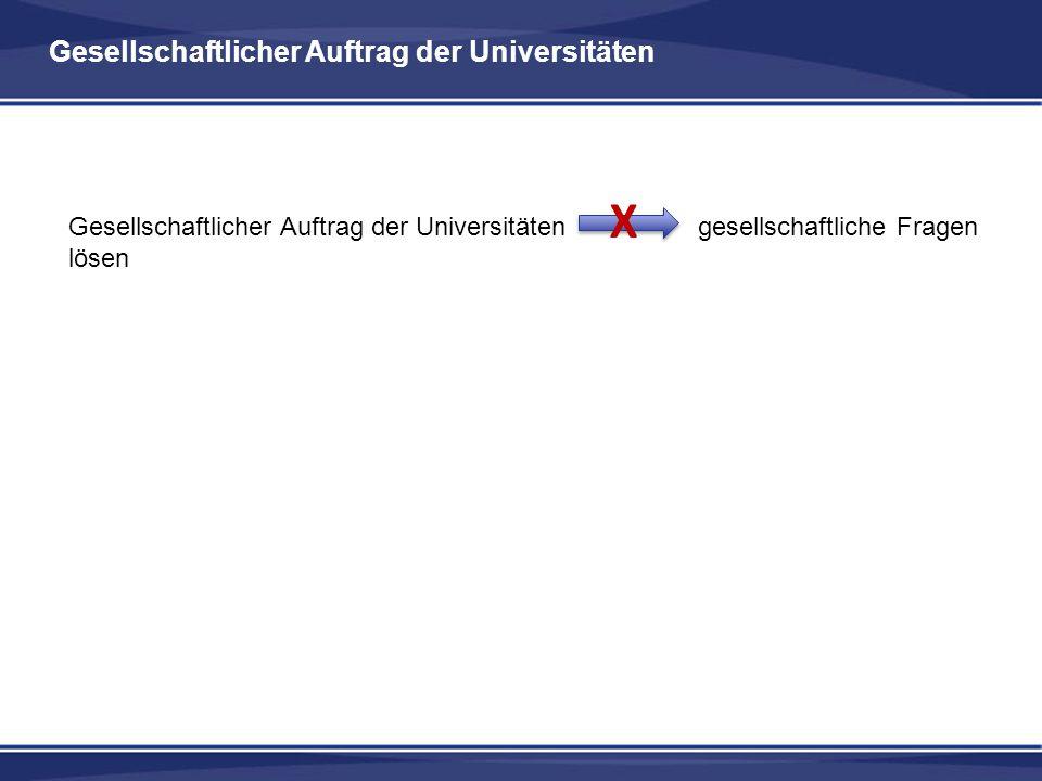 Gesellschaftlicher Auftrag der Universitäten Gesellschaftlicher Auftrag der Universitäten gesellschaftliche Fragen lösen X