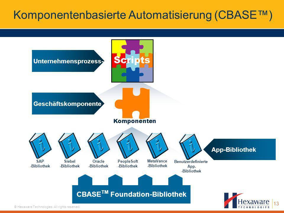 13 © Hexaware Technologies. All rights reserved. Komponentenbasierte Automatisierung (CBASE) App-Bibliothek Geschäftskomponente Unternehmensprozess- S