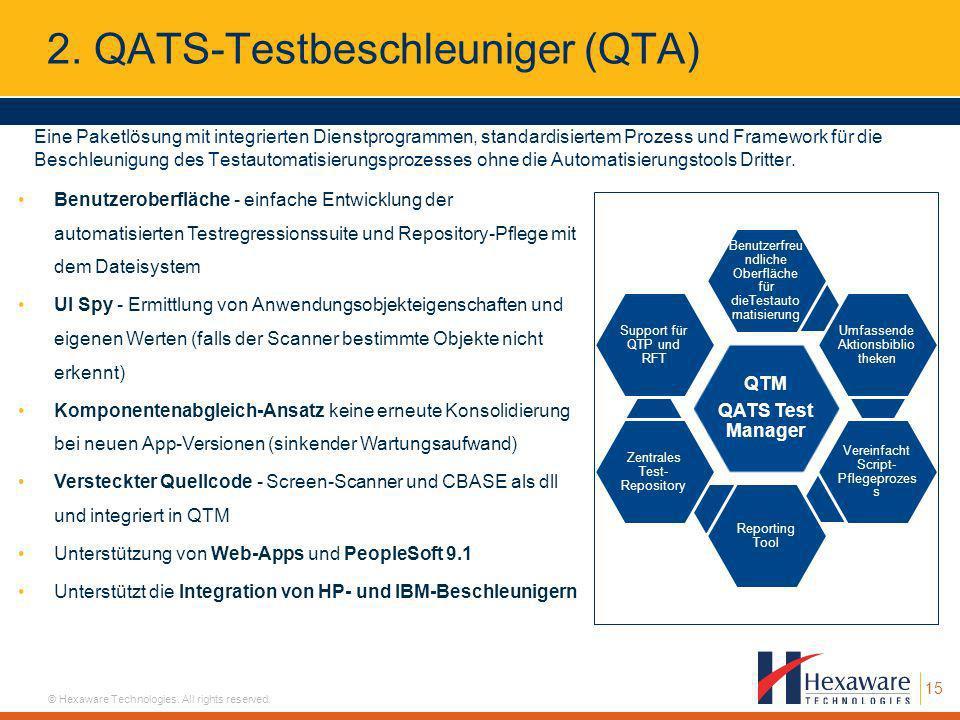 15 © Hexaware Technologies. All rights reserved. 2. QATS-Testbeschleuniger (QTA) Eine Paketlösung mit integrierten Dienstprogrammen, standardisiertem