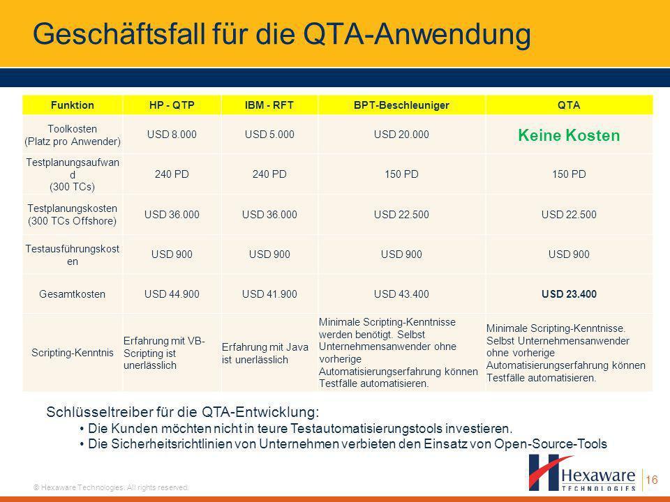 16 © Hexaware Technologies. All rights reserved. Geschäftsfall für die QTA-Anwendung FunktionHP - QTPIBM - RFTBPT-BeschleunigerQTA Toolkosten (Platz p