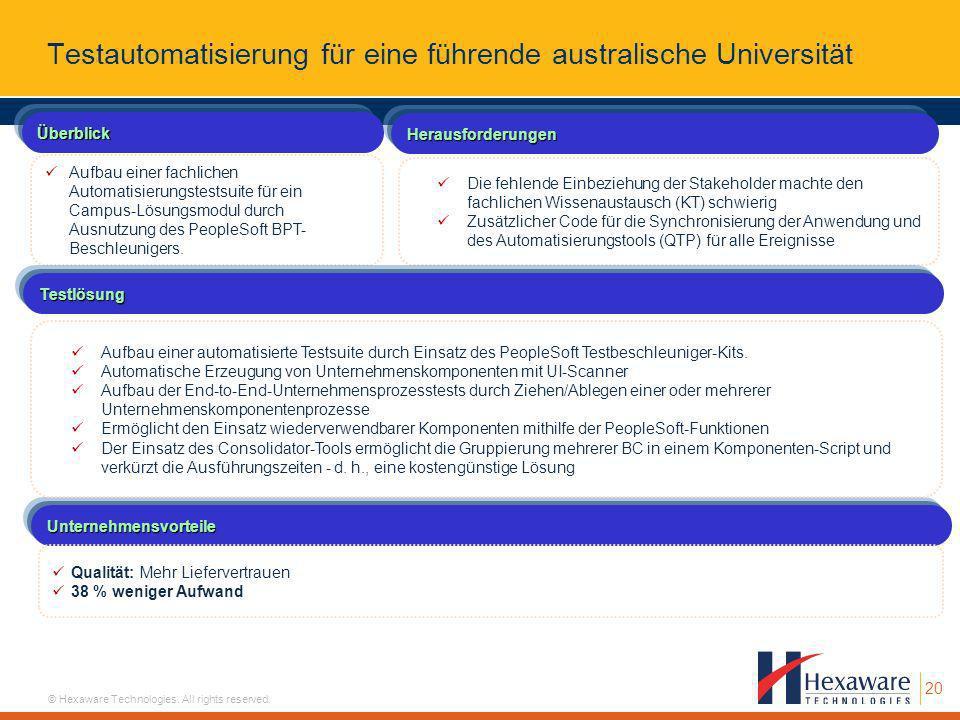 20 © Hexaware Technologies. All rights reserved. Überblick Aufbau einer fachlichen Automatisierungstestsuite für ein Campus-Lösungsmodul durch Ausnutz