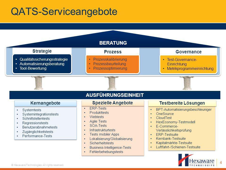 4 © Hexaware Technologies. All rights reserved. Prozesskalibrierung Prozessbeurteilung Prozessoptimierung Prozesskalibrierung Prozessbeurteilung Proze