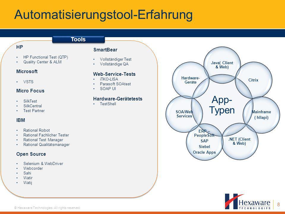 8 © Hexaware Technologies. All rights reserved. Automatisierungstool-Erfahrung App- Typen Java( Client & Web) Citrix Mainframe ( hllapi).NET (Client &