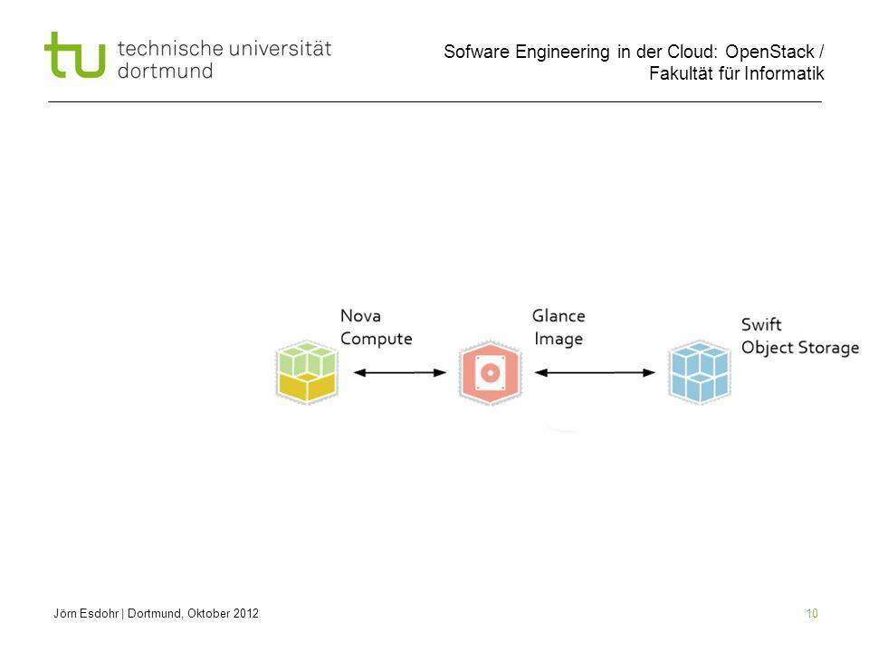 Sofware Engineering in der Cloud: OpenStack / Fakultät für Informatik 10 Jörn Esdohr   Dortmund, Oktober 2012