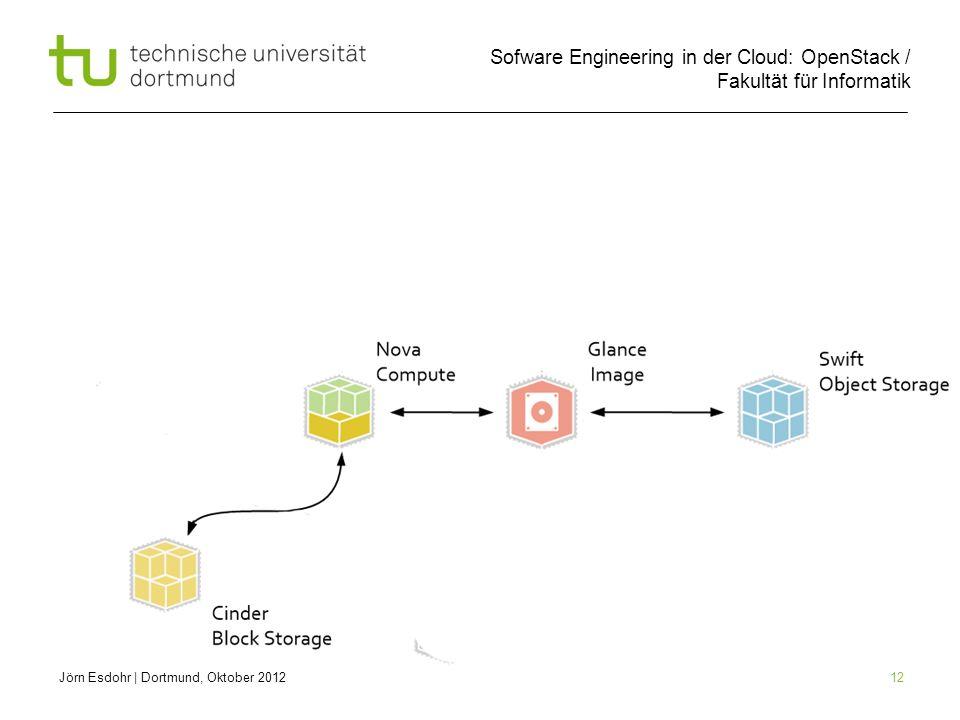 Sofware Engineering in der Cloud: OpenStack / Fakultät für Informatik 12 Jörn Esdohr | Dortmund, Oktober 2012