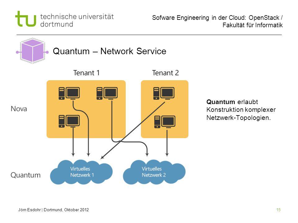 Sofware Engineering in der Cloud: OpenStack / Fakultät für Informatik 15 Quantum – Network Service Jörn Esdohr | Dortmund, Oktober 2012 Quantum erlaub