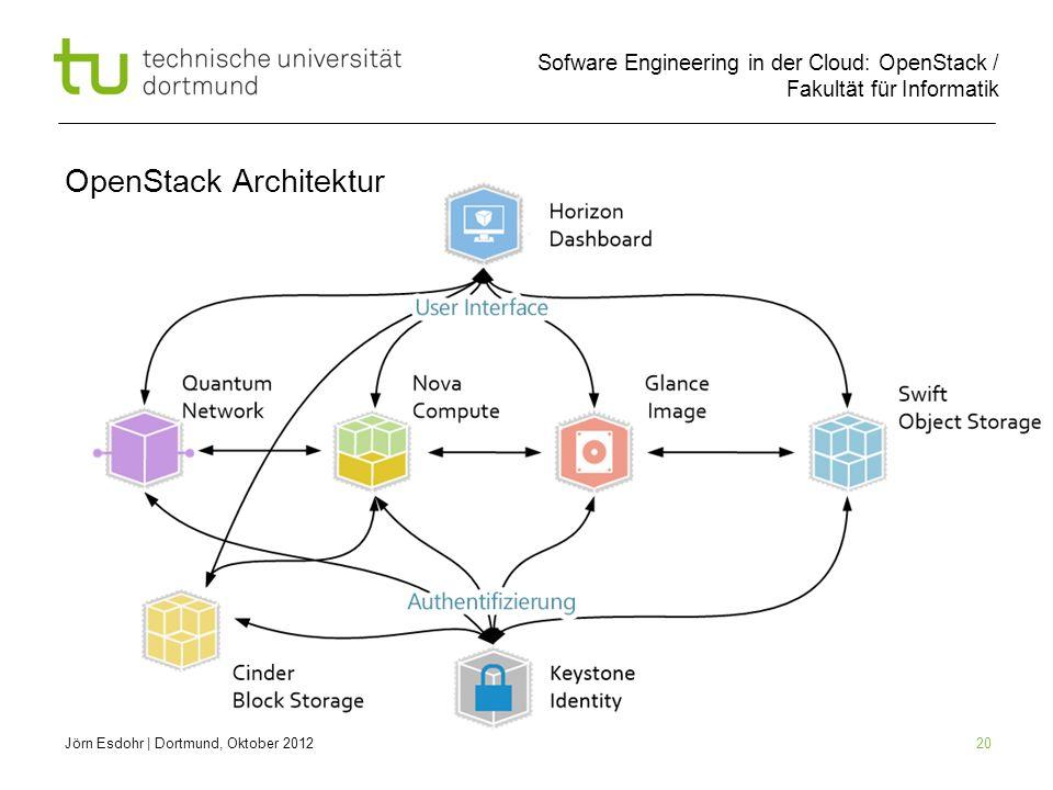 Sofware Engineering in der Cloud: OpenStack / Fakultät für Informatik 20 OpenStack Architektur Jörn Esdohr   Dortmund, Oktober 2012