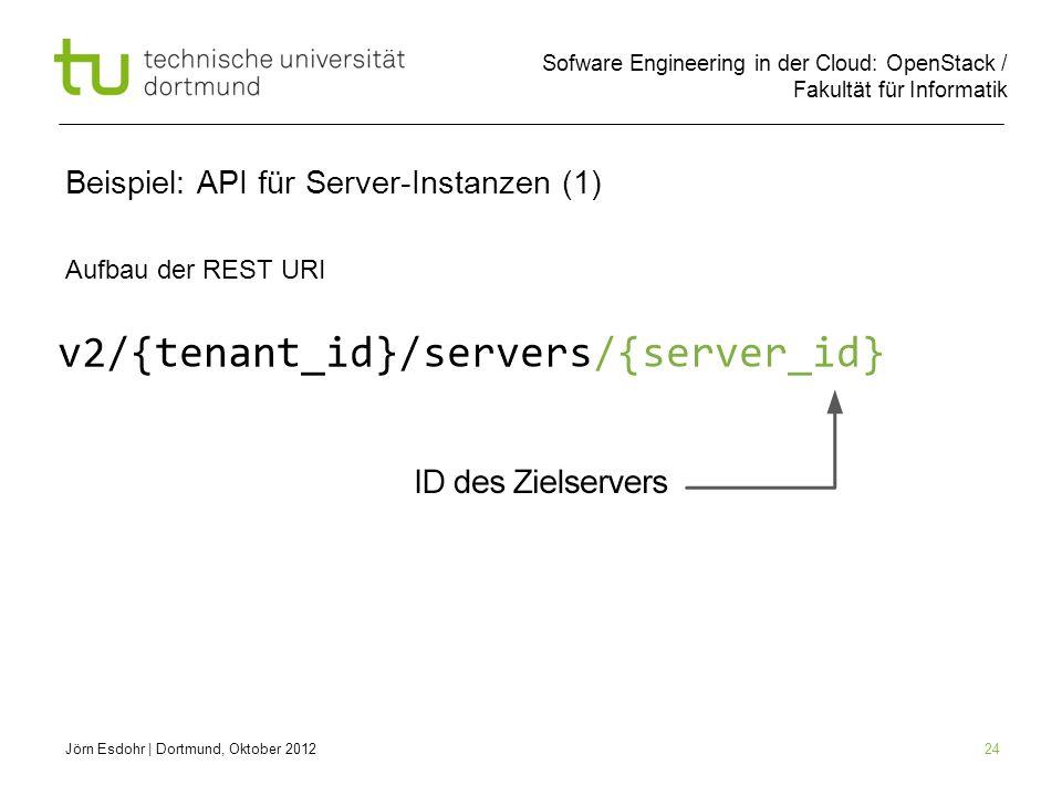 Sofware Engineering in der Cloud: OpenStack / Fakultät für Informatik 24 Beispiel: API für Server-Instanzen (1) Aufbau der REST URI Jörn Esdohr   Dort
