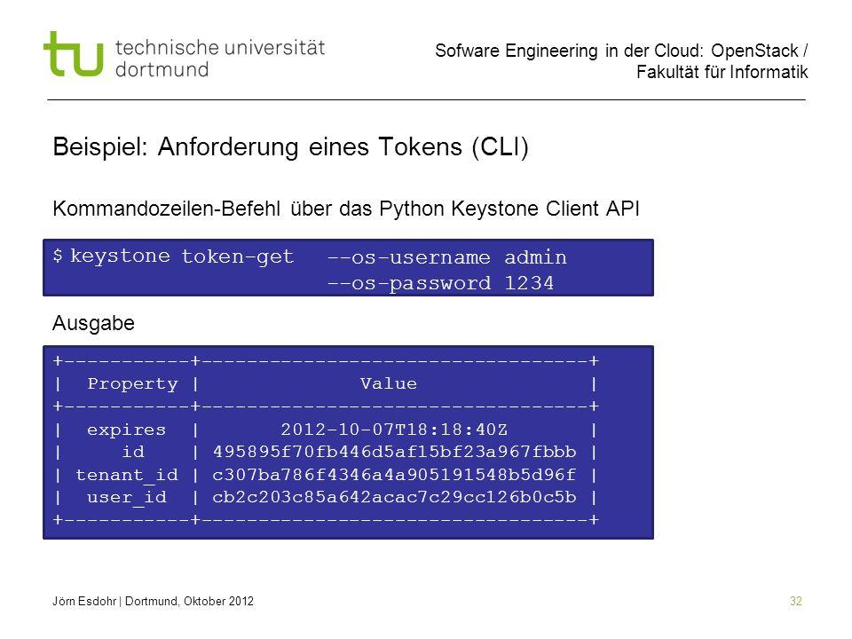 Sofware Engineering in der Cloud: OpenStack / Fakultät für Informatik 32 Beispiel: Anforderung eines Tokens (CLI) Kommandozeilen-Befehl über das Pytho