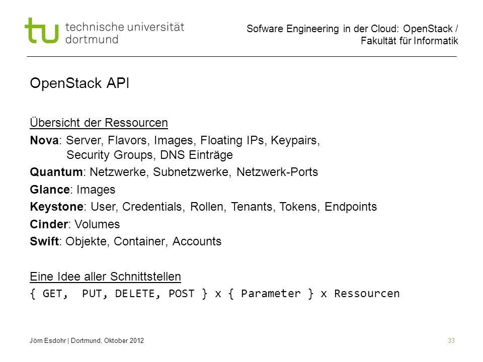 Sofware Engineering in der Cloud: OpenStack / Fakultät für Informatik 33 OpenStack API Jörn Esdohr   Dortmund, Oktober 2012 Übersicht der Ressourcen N