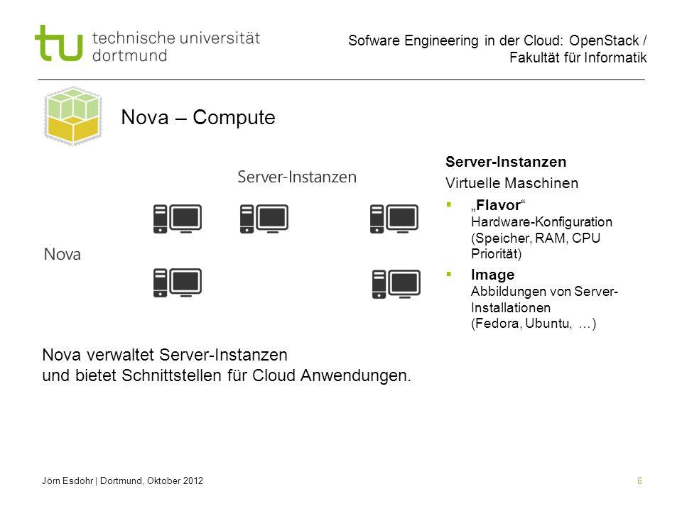 Sofware Engineering in der Cloud: OpenStack / Fakultät für Informatik 6 Jörn Esdohr | Dortmund, Oktober 2012 Nova – Compute Nova verwaltet Server-Instanzen und bietet Schnittstellen für Cloud Anwendungen.