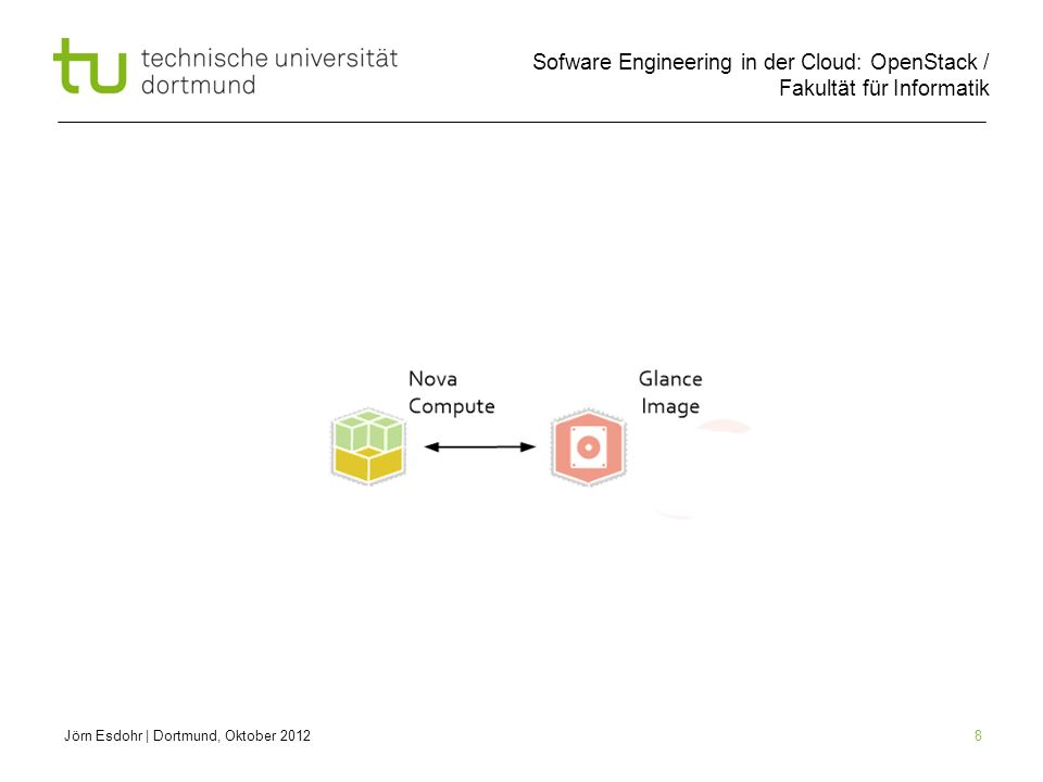 Sofware Engineering in der Cloud: OpenStack / Fakultät für Informatik 8 Jörn Esdohr   Dortmund, Oktober 2012