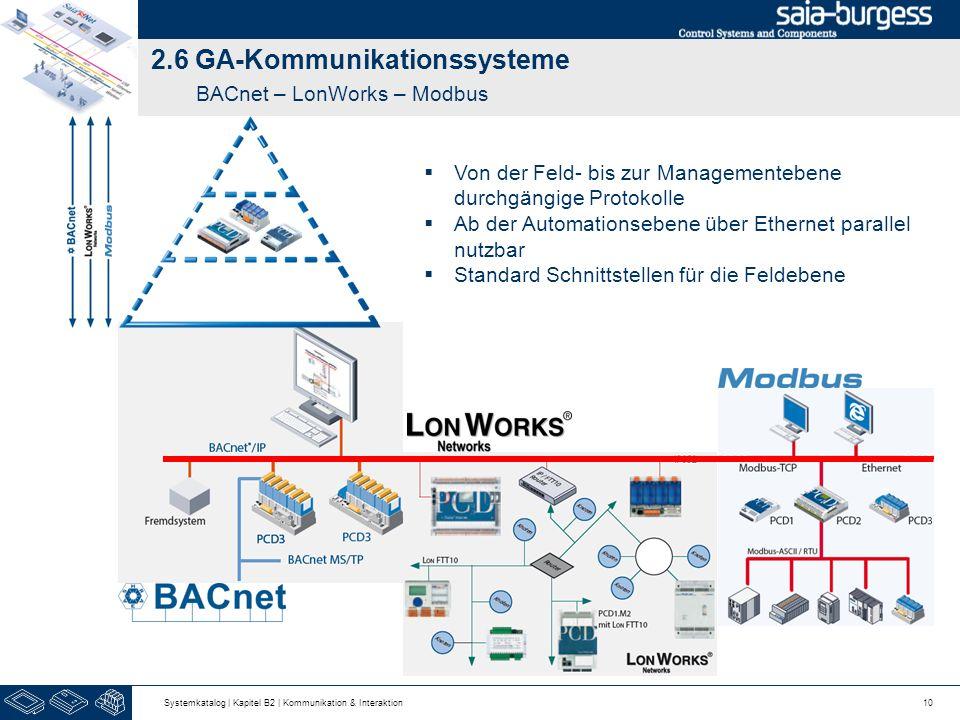2.6 GA-Kommunikationssysteme BACnet – LonWorks – Modbus 10 Von der Feld- bis zur Managementebene durchgängige Protokolle Ab der Automationsebene über