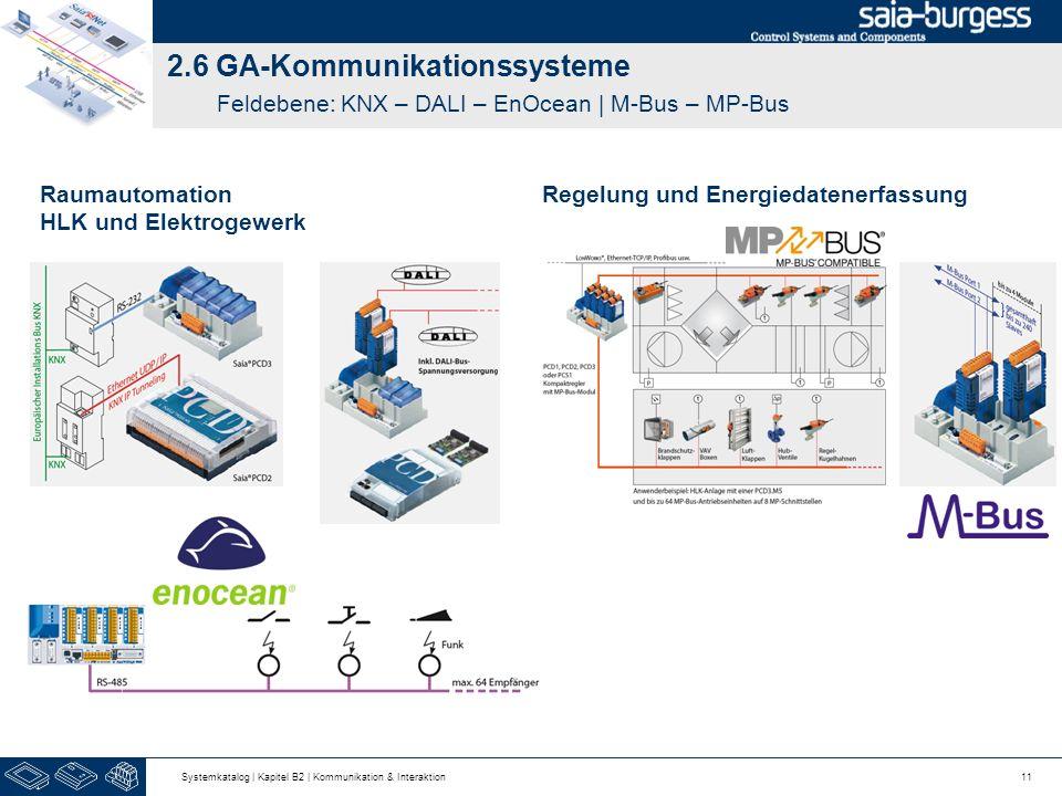 2.6 GA-Kommunikationssysteme Feldebene: KNX – DALI – EnOcean | M-Bus – MP-Bus 11 Raumautomation HLK und Elektrogewerk Regelung und Energiedatenerfassu