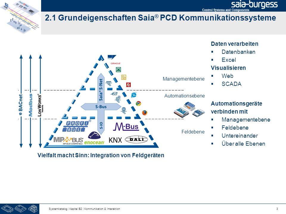 2.1 Grundeigenschaften Saia ® PCD Kommunikationssysteme Daten verarbeiten Datenbanken Excel Visualisieren Web SCADA 3 Automationsgeräte verbinden mit